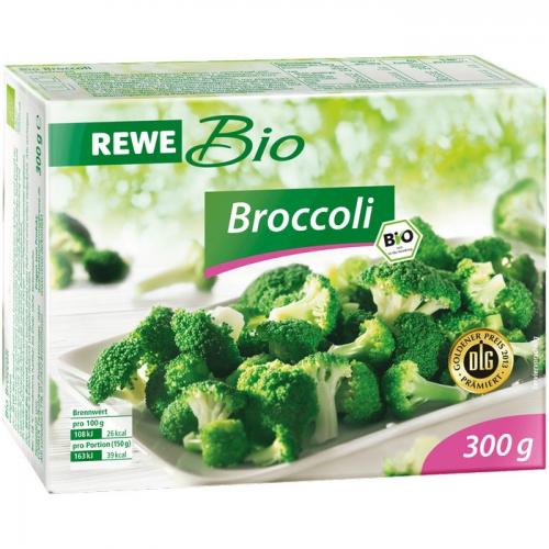 Broccoli, November 2017