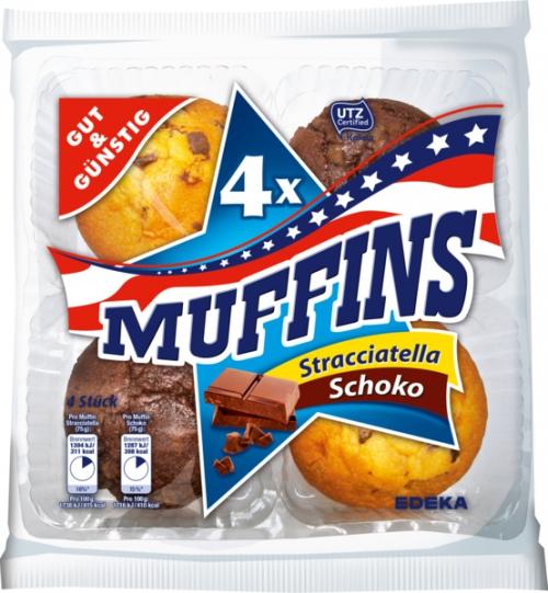 Muffins, Dezember 2017