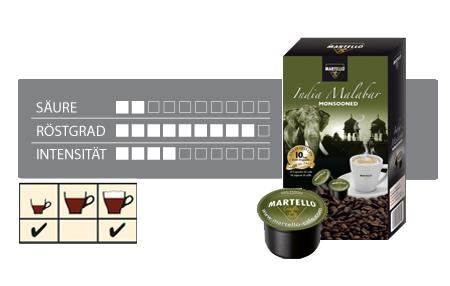 Kaffee-Kapsel, M�rz 2012
