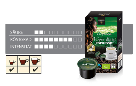 Kaffee-Kapsel Buginda Virgin Forest Espresso, M�rz 2012