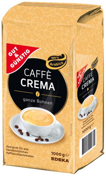 Caffè Crema, Januar 2018