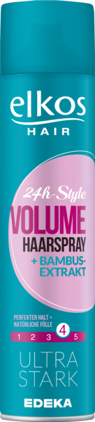 Haarspray Volumen, Dezember 2017